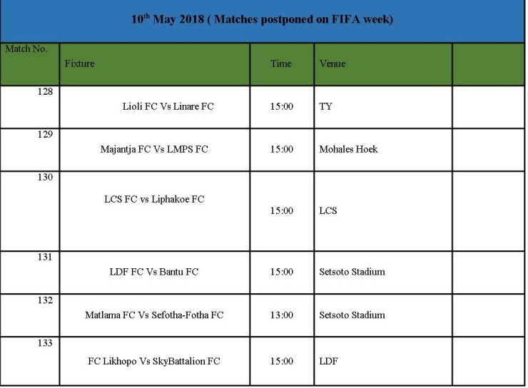 LESOTHO FIXTURES OF THE 10TH MAY, 2018 (2)