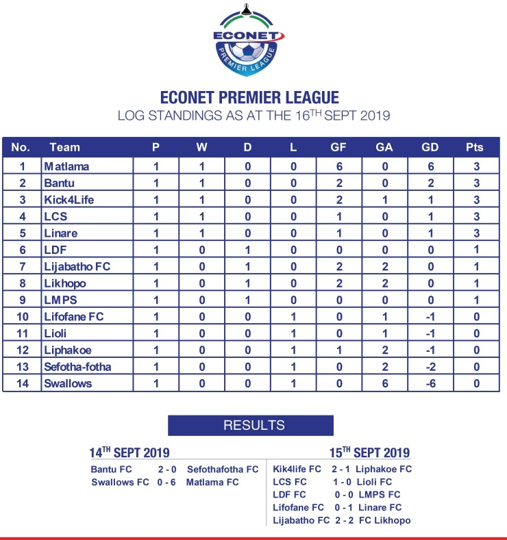 ETL -16- Sep- 2019 Premier League Log and Results-01 (3).jpg